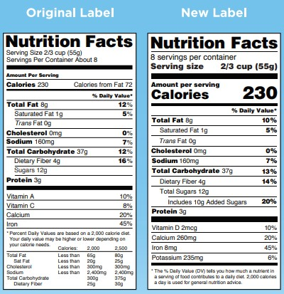 New nutrition labelling in US.jpg