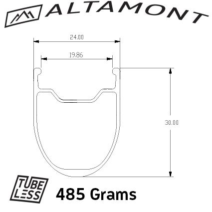 Boyd Cycling's Altamont rim profile.