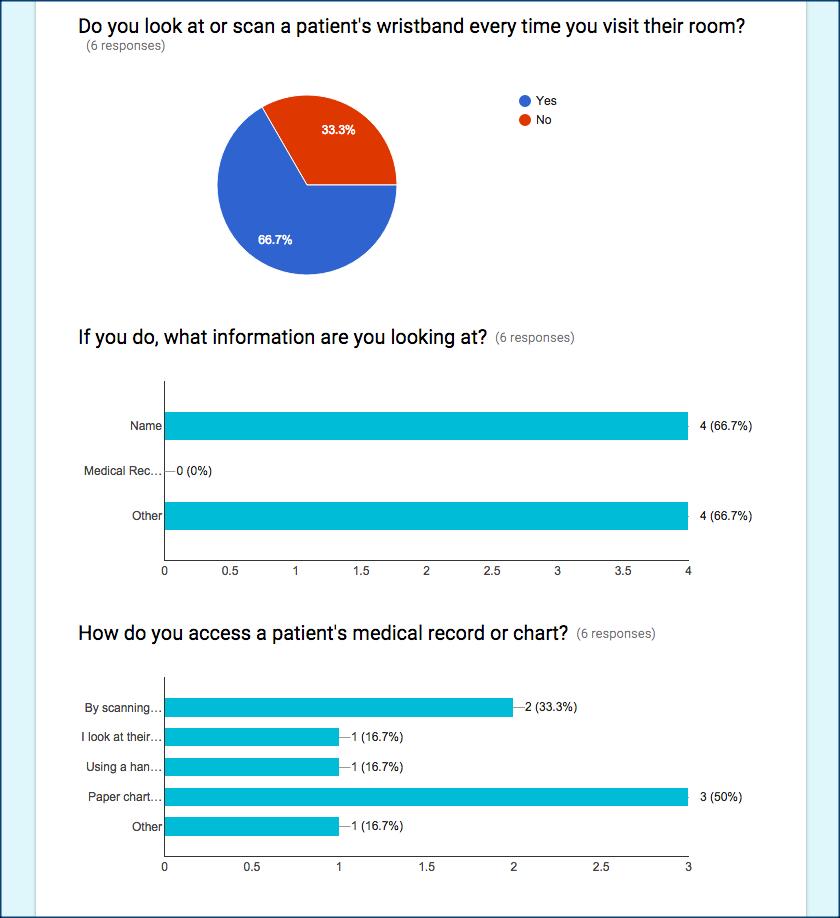 nurse-survey-1.png