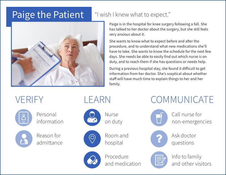 Patient persona