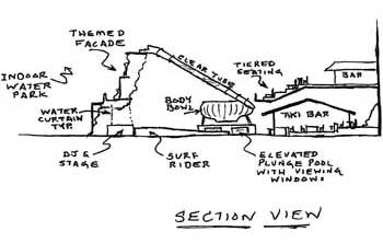 Simple drawing of a water park plan