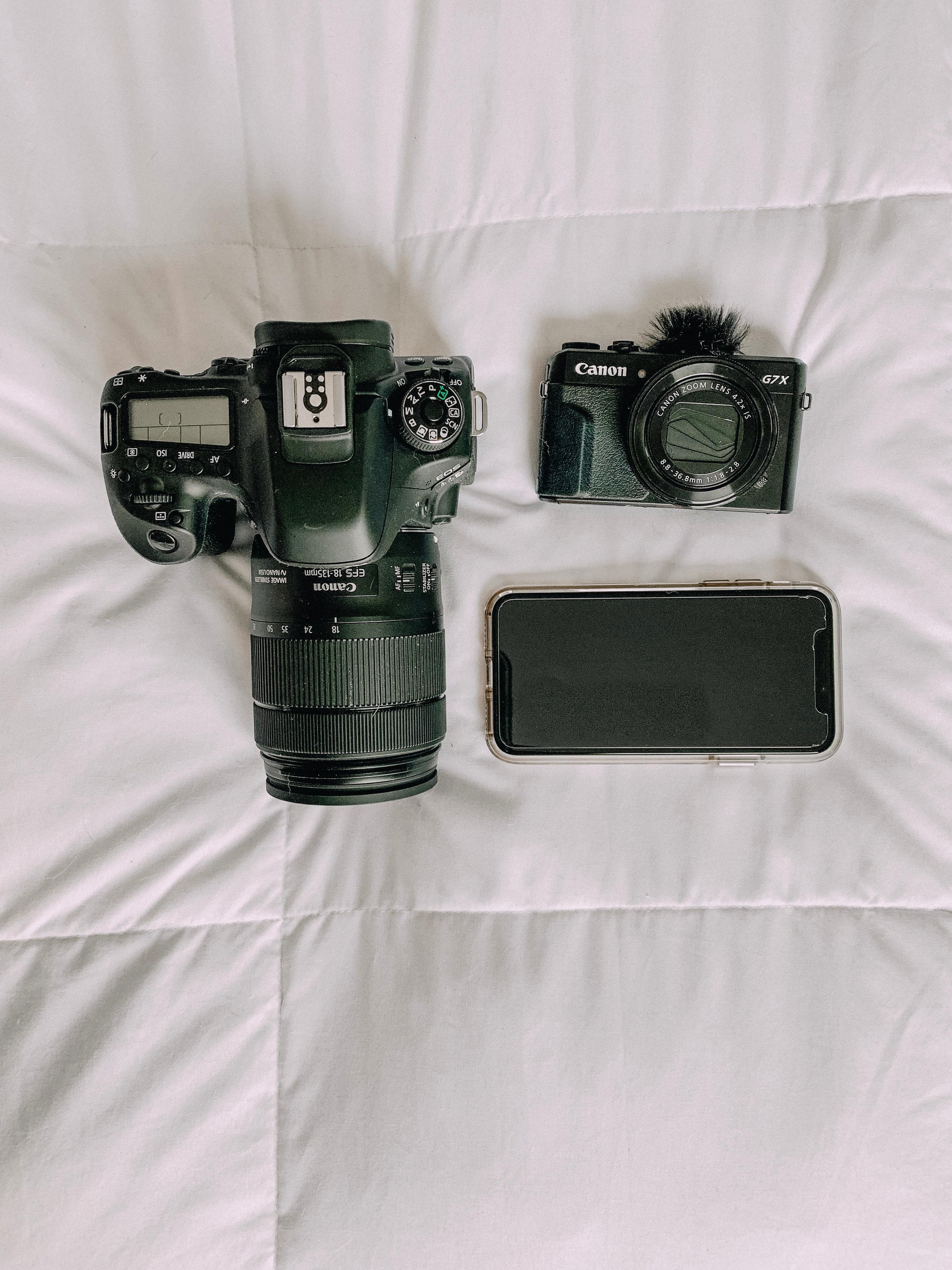 best vlogging cameras for beginners