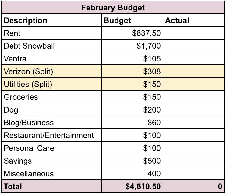 February Budget | Roaring Twenty Somethings
