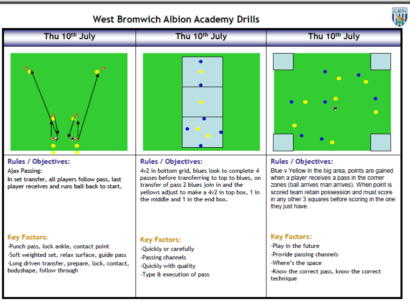 West Brom Albion FC Drills
