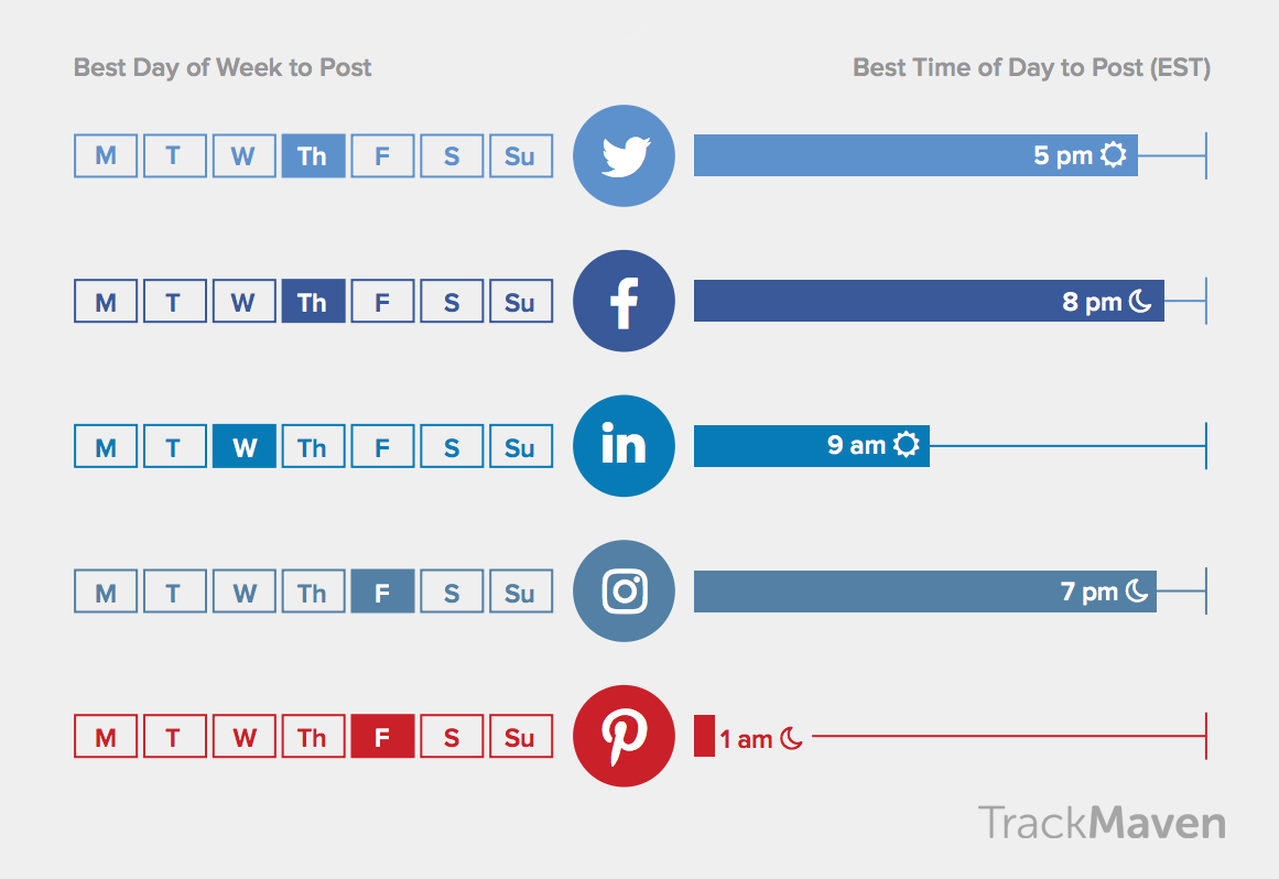 TrackMaven_Overall-Best-Times-to-Post-on-Social-Media_graphic.jpg