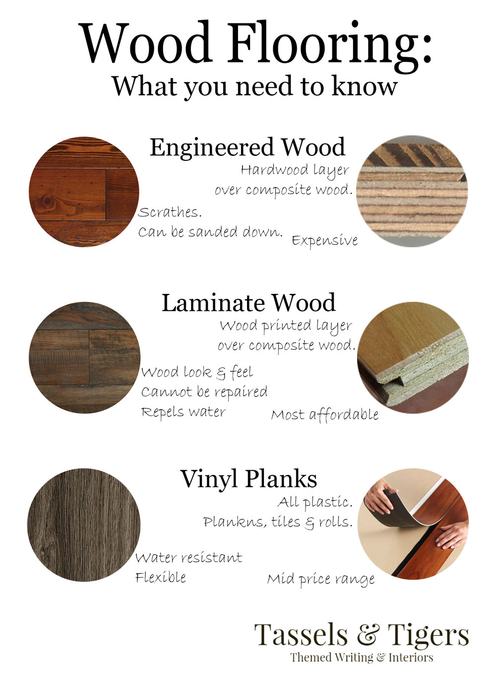 The Difference Between Vinyl Laminate, What Is Difference Between Vinyl And Laminate Flooring