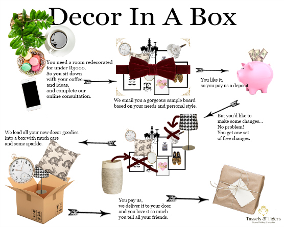 Tassels & Tigers Interiors Decor-In-A-Box. Designer decor delivered to your door.