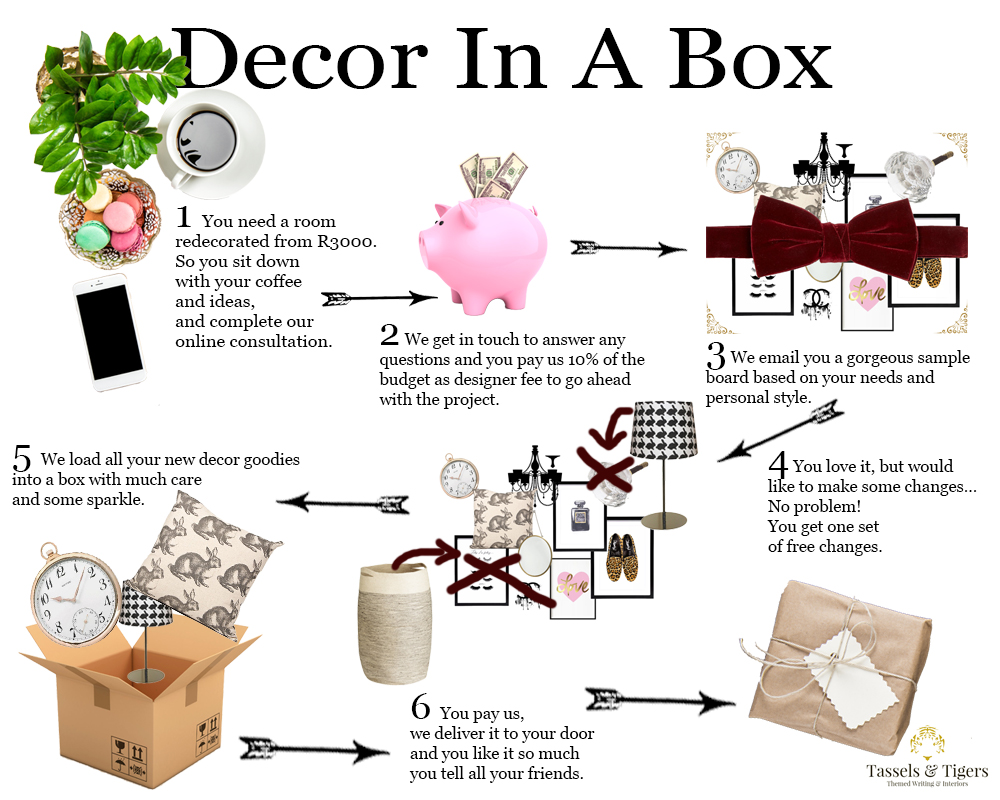 Professional Home Decor Delivered In A Box. Tassels & Tigers Interiors product Decor-In-A-Box through interior design or interior decorating and decor and online consultations in Johannesburg and South Africa