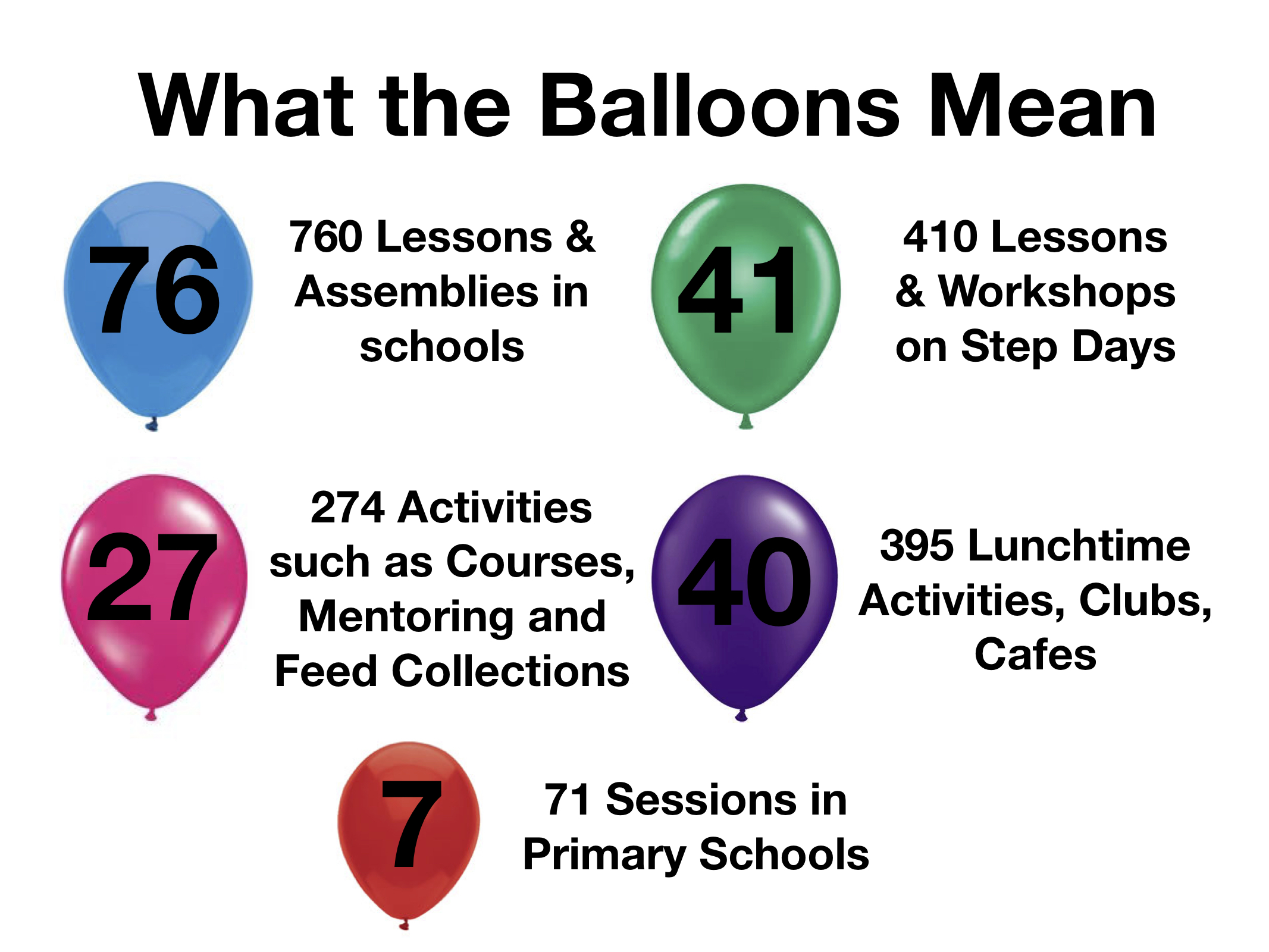 Balloon summary slide.jpg