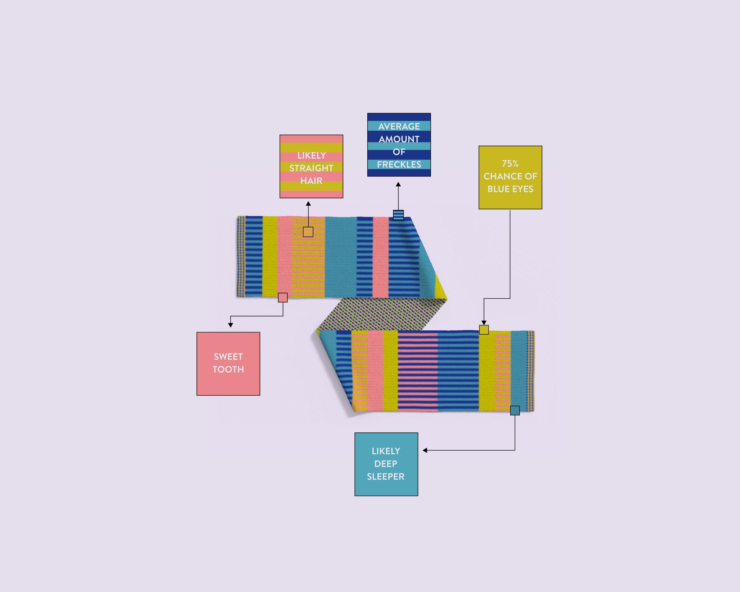 Scarf Explain-web.jpg