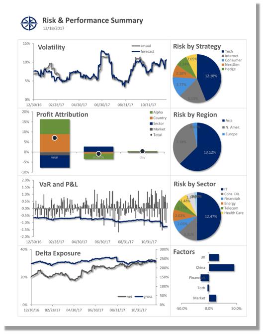 AppSample.InvestorReport.01.png