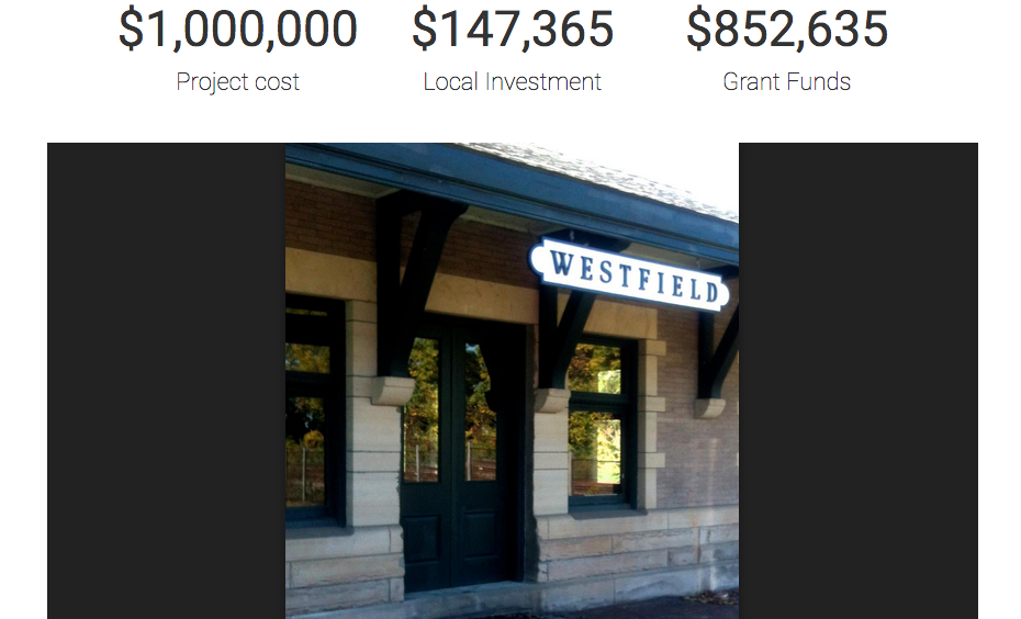 Picture of Westfield Train Station with project cost, local investment amount, and grant funds.