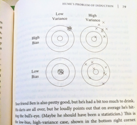 Seeking out artificial intelligence, finding statistics, learning about archery. Low bias, low variance. Via Pedro Domingos, The Master Algorithm (Basic Books, 2015).