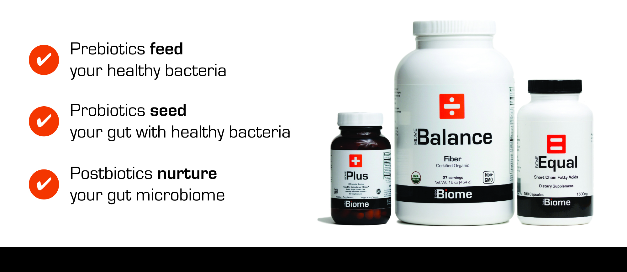 Your Complete Microbiome Solution | ThinkBiome