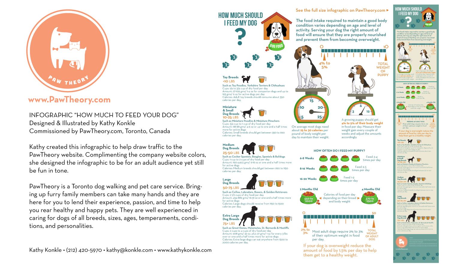Feed-the-dog-infographic.jpg