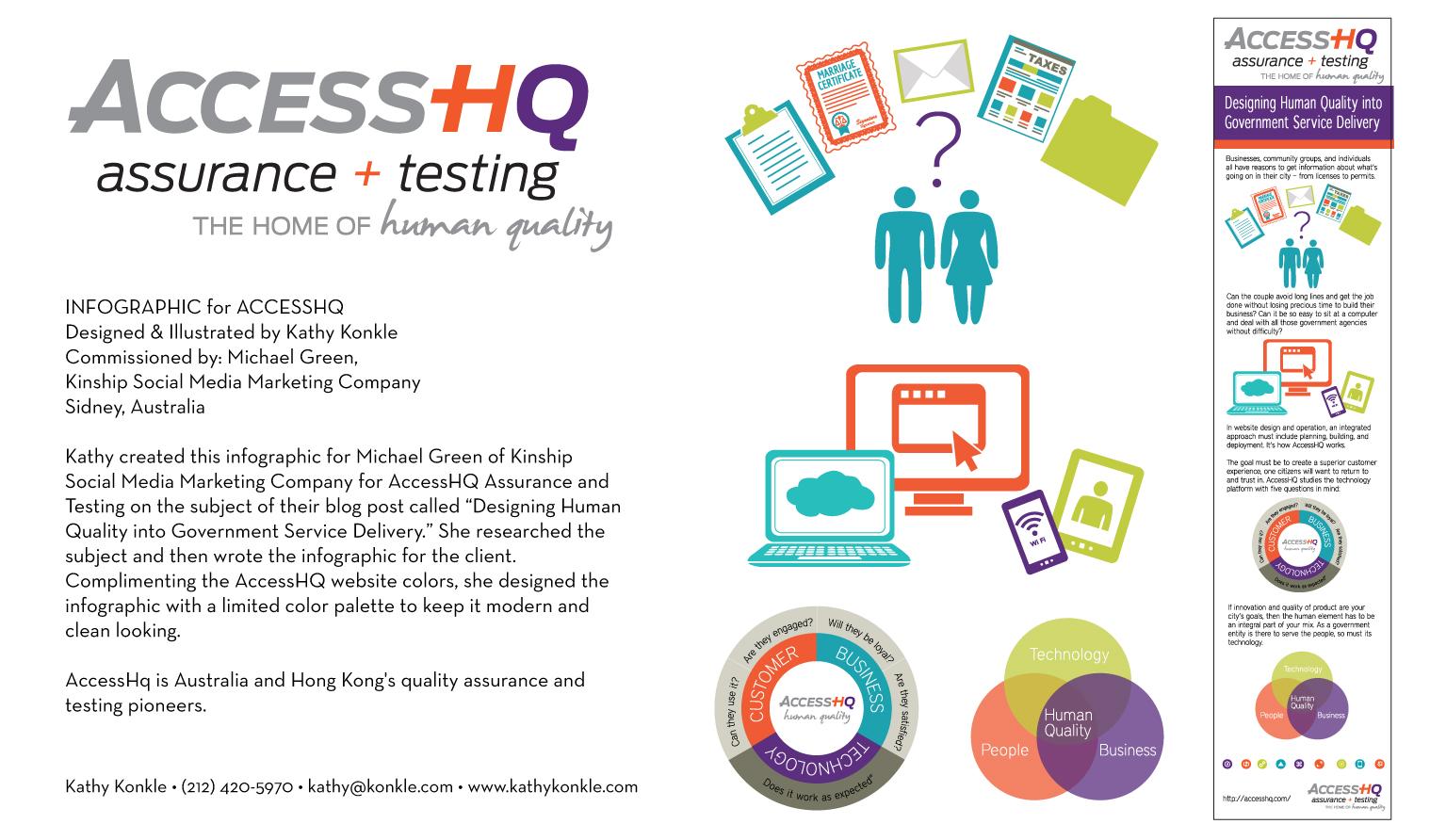 AccessHQ01-infographic.jpg