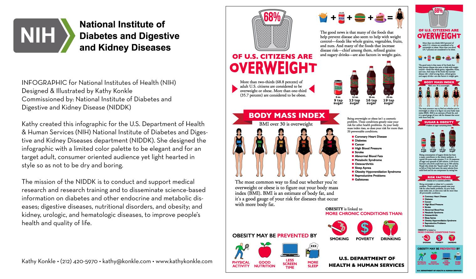 Obesity-infographicportfolio-page.jpg