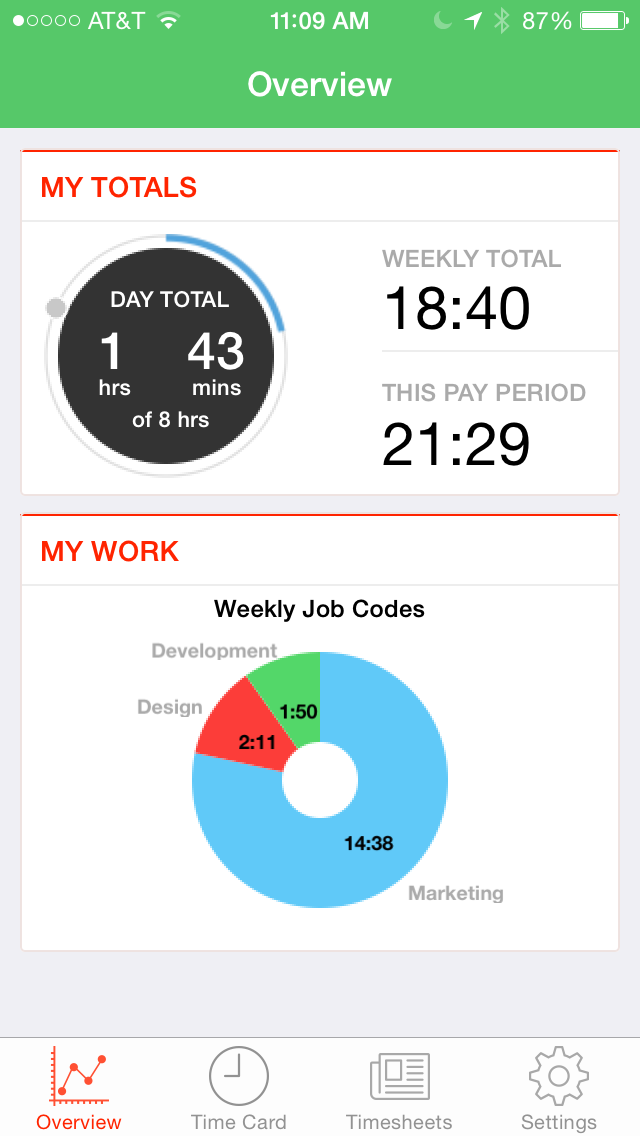 TSheets iPhone Overview.PNG