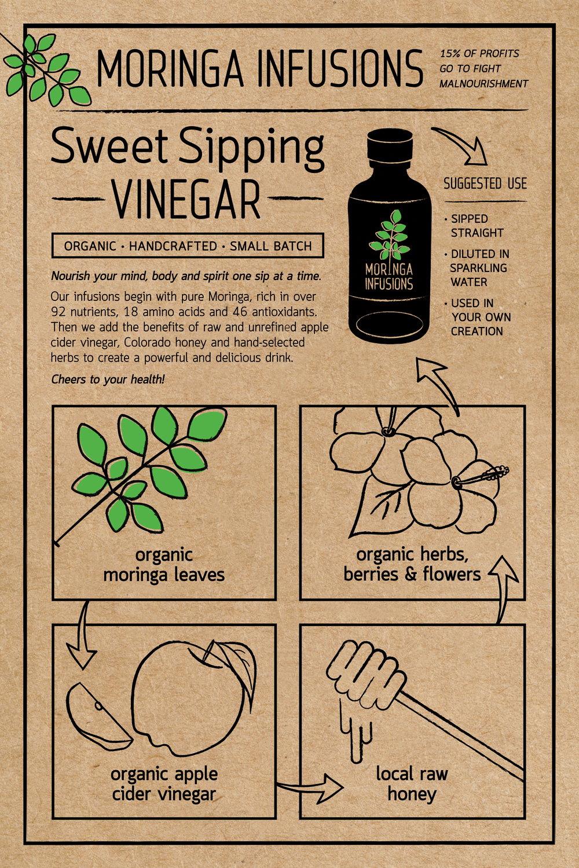 Moringa-Vinegar-Poster-Final.jpg
