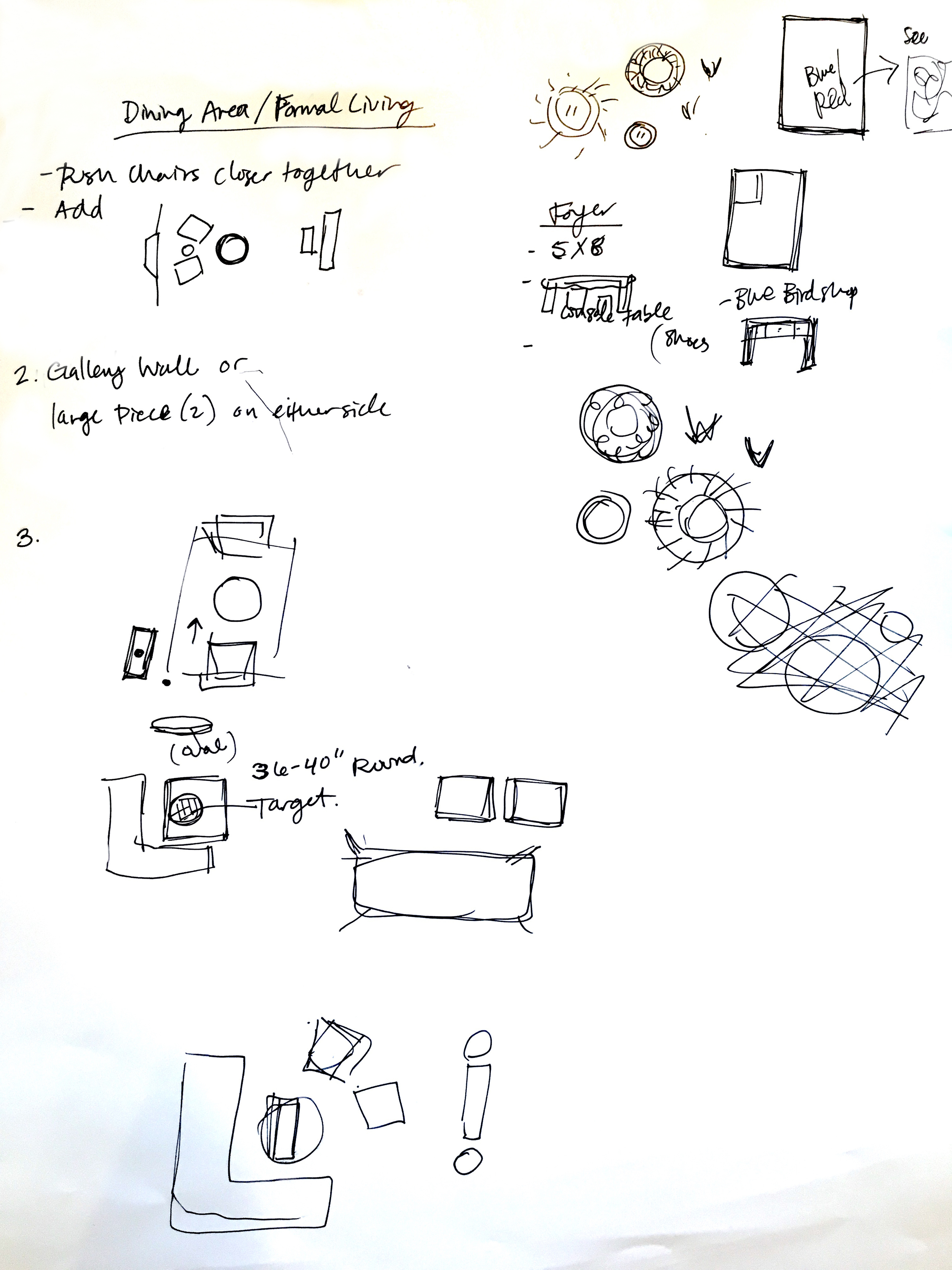 Quick notes I made during our virtual session