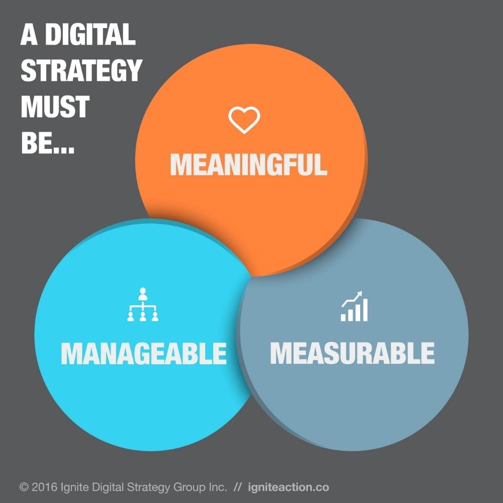 DigitalStrategyGraphic.jpg