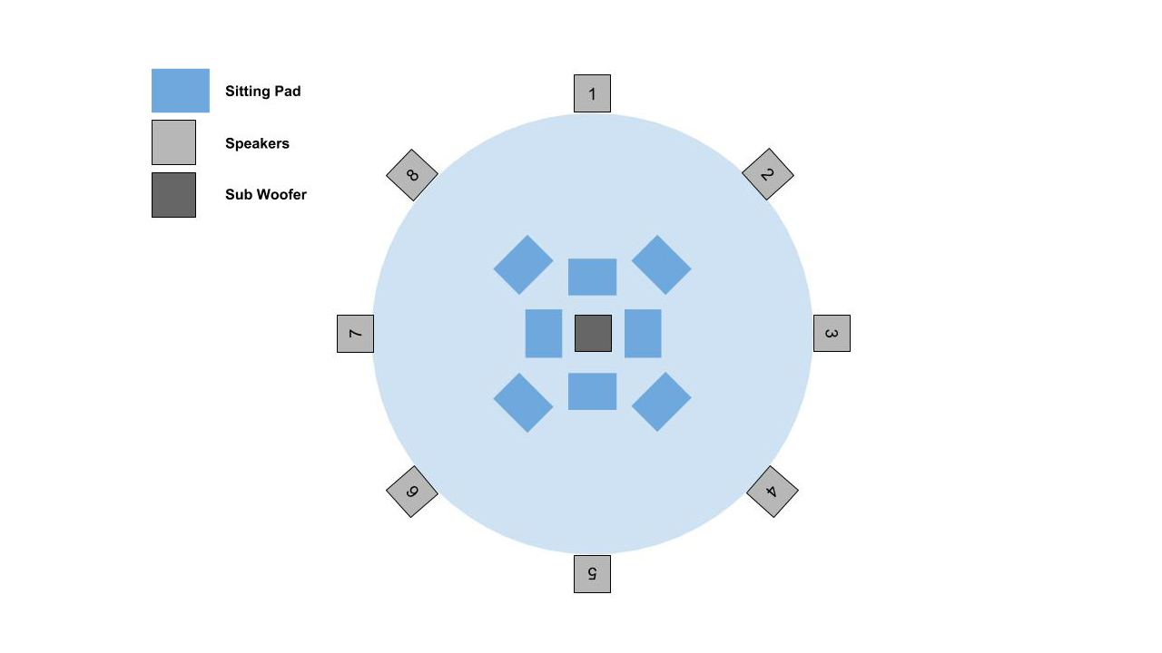 Chant  Speaker Layout