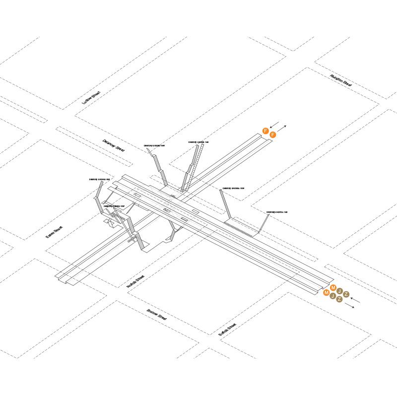 Delancey Street - Essex Street Station