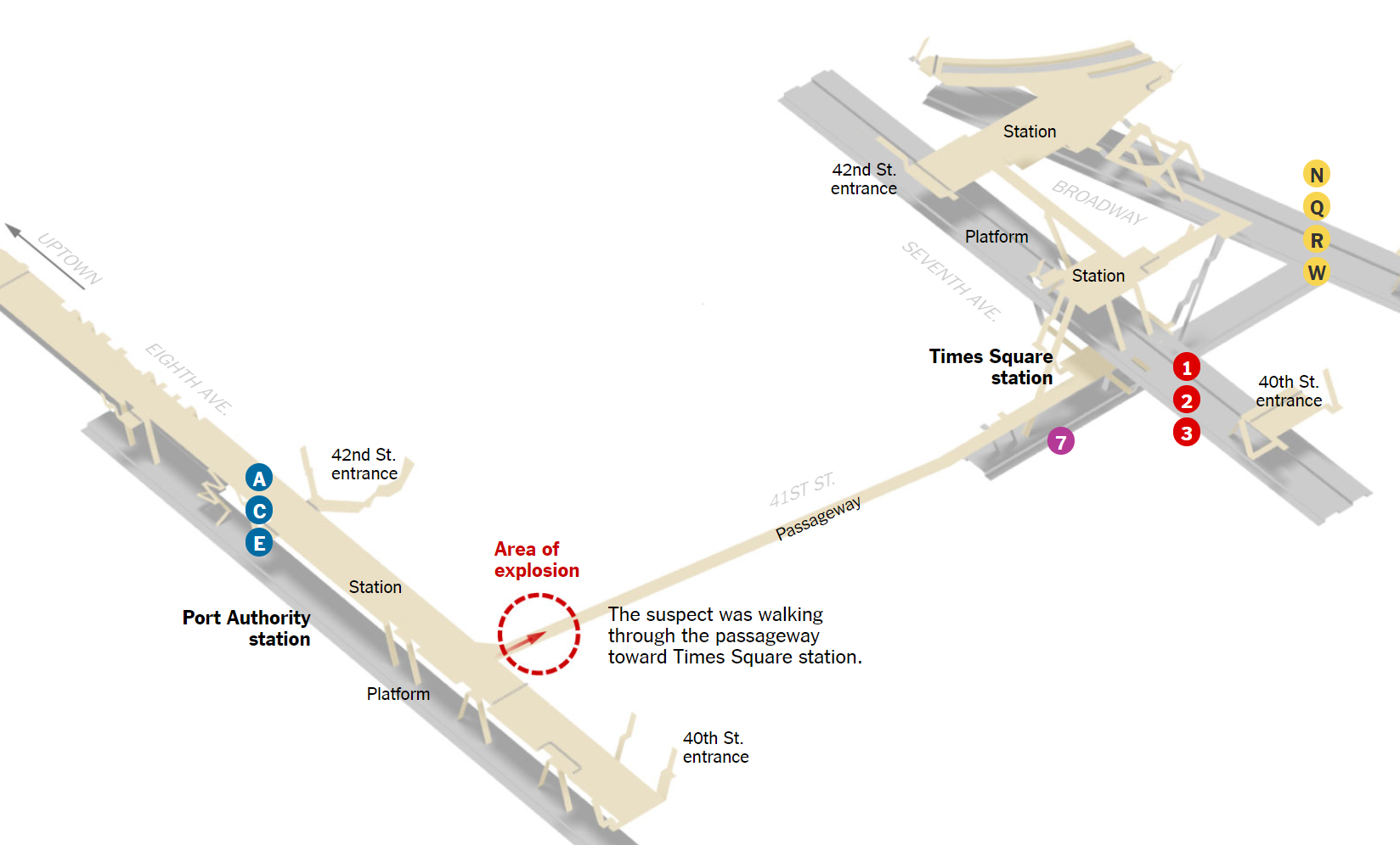 Graphic on New York Times explaining the explosion at Port Authority with the help of model we provided