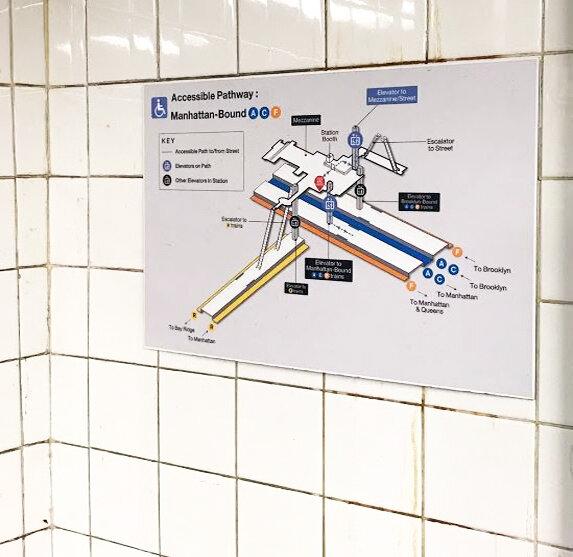 Accessible Pathway Diagram