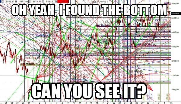Stock Market Strategies.jpeg