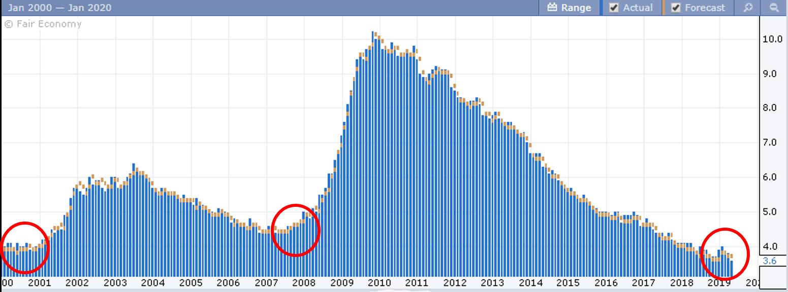 Unemployment-2.png