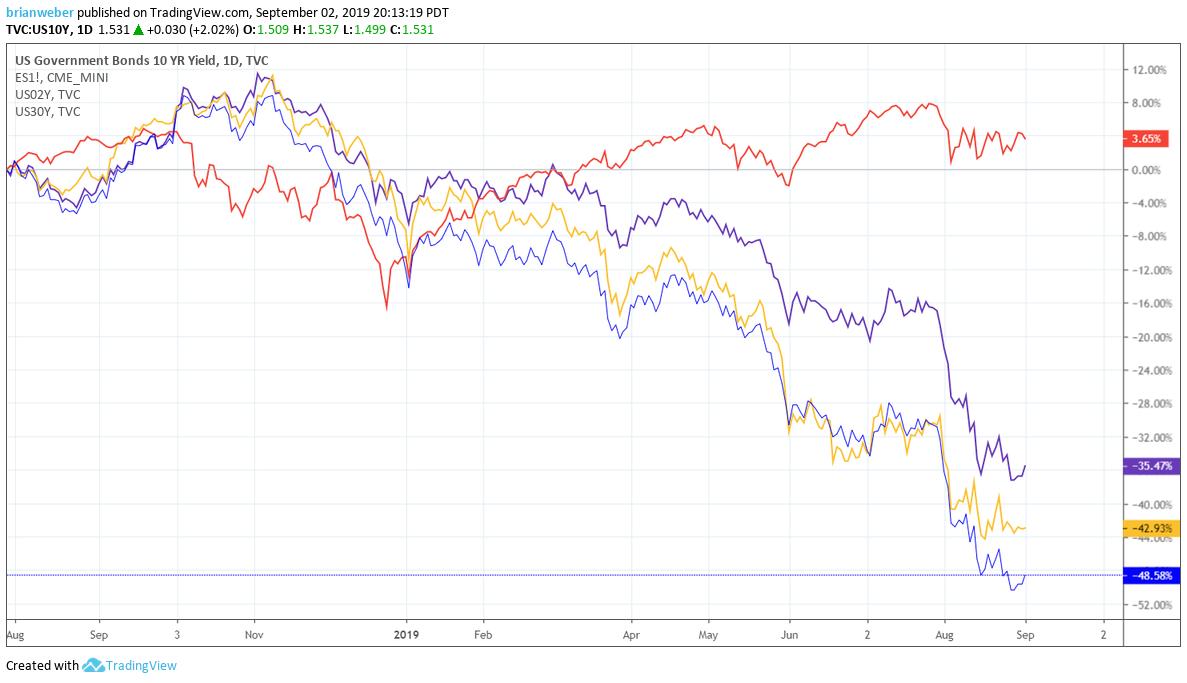 Equities vs US govt bonds.png