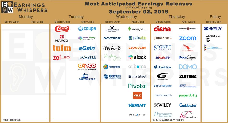 earnings this week.png