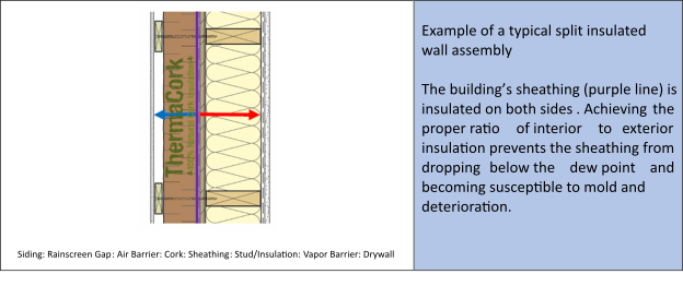 A well-designed building assembly ensures both airtight design and protection from mold and deterioration