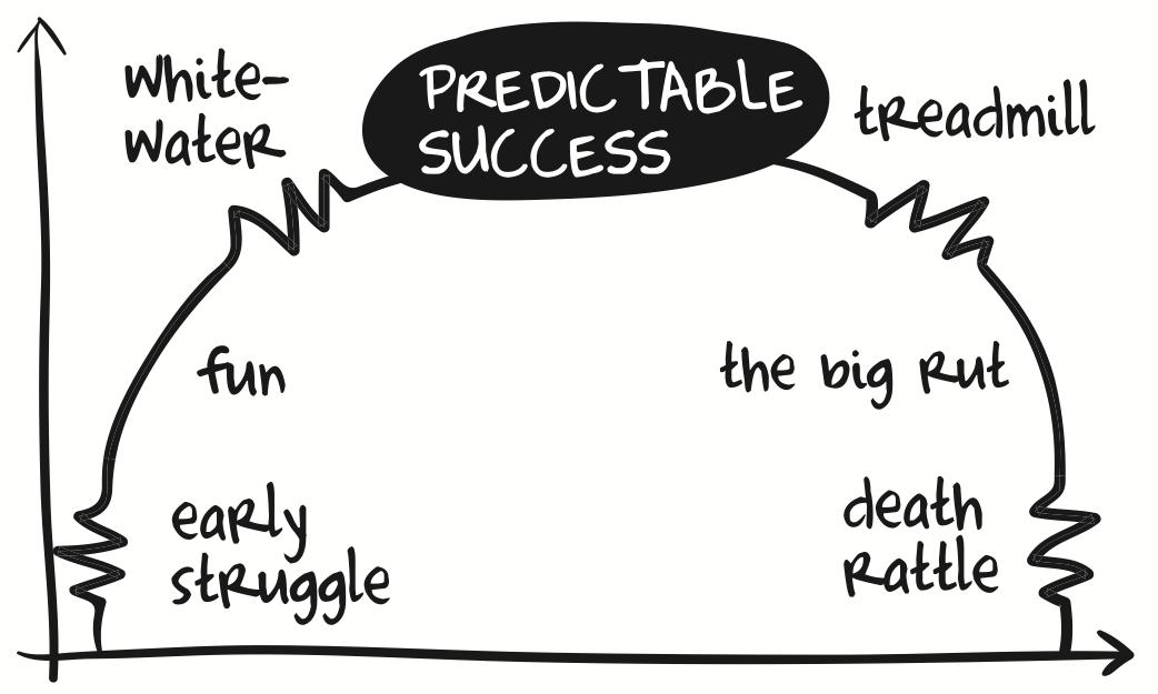 Predictable-Success.png