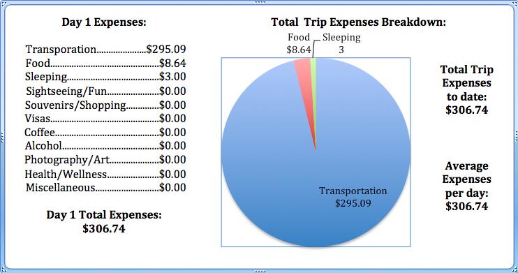 Day 1 Expenses.jpg