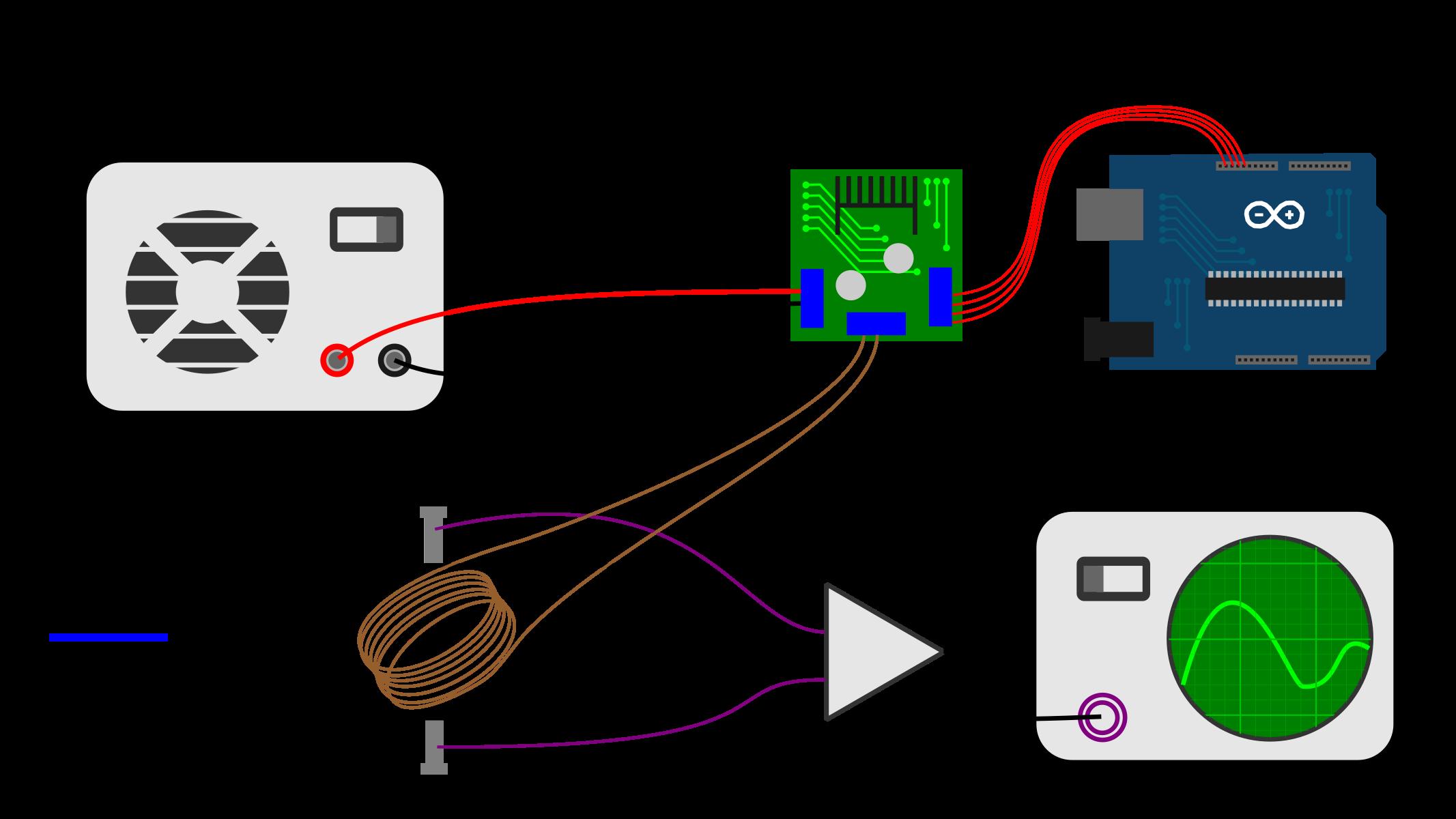Magnetic Flow Meter — Practical Engineering