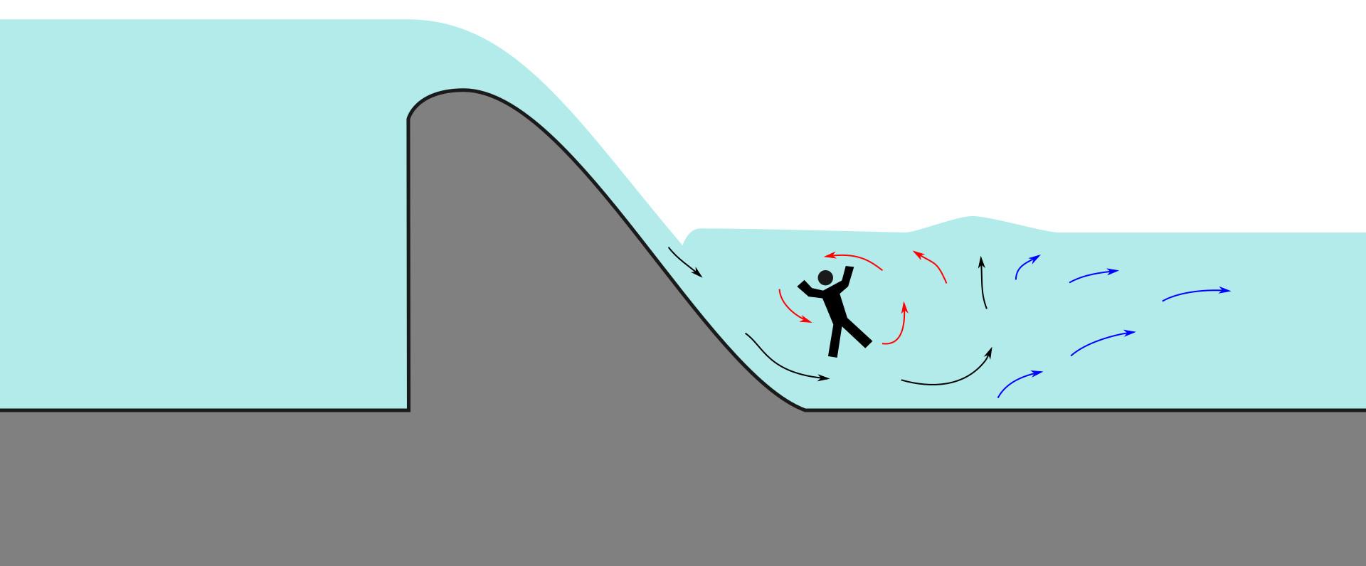 Drown3.jpg