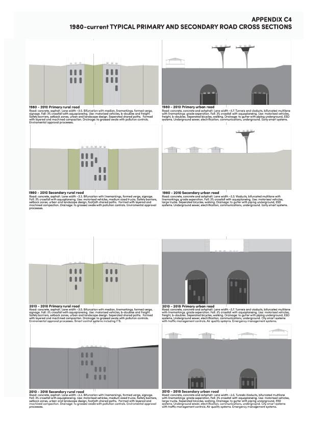www.studiocolpol.com.au driverless vehicles technical drawings (4).jpg