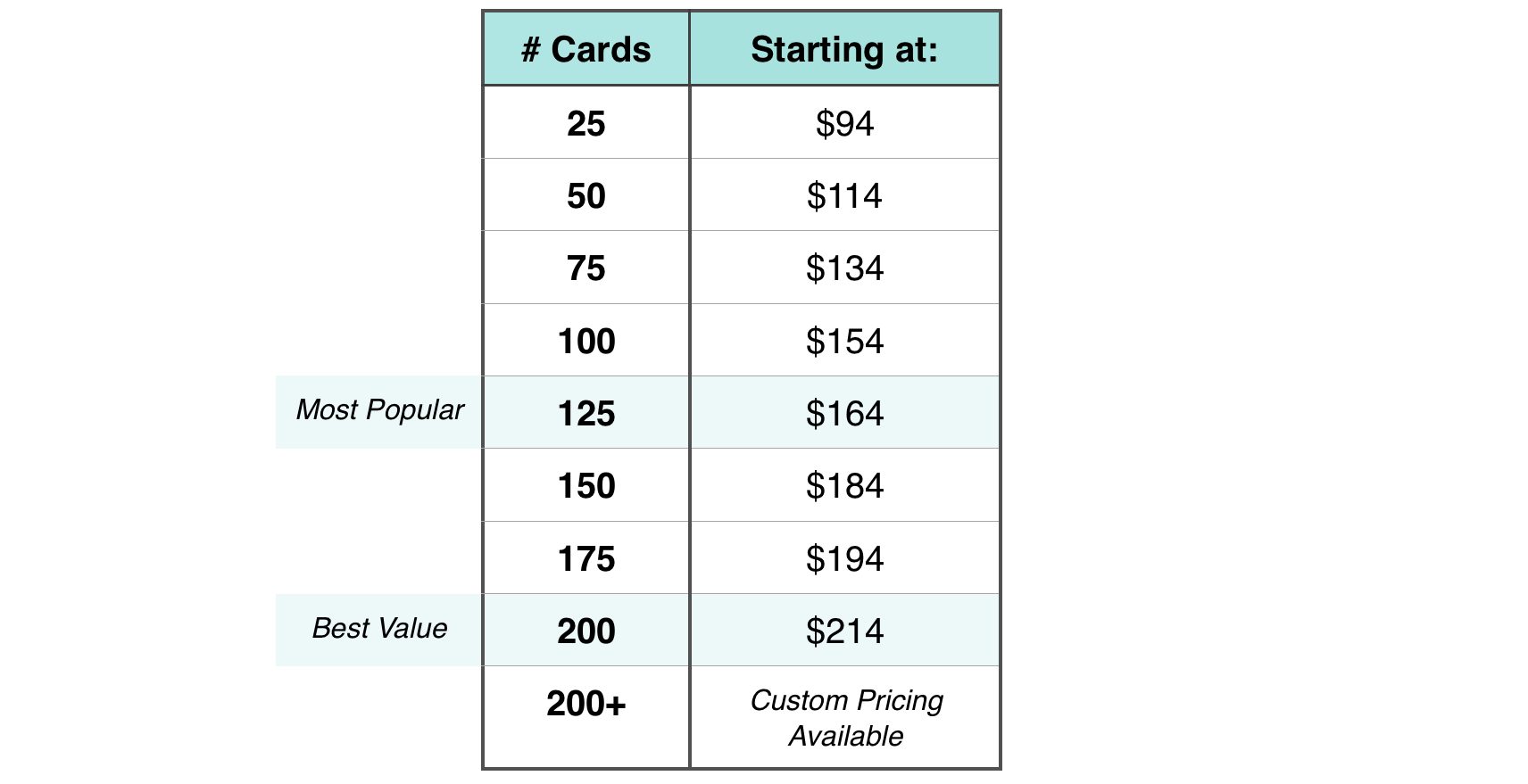Card Service Pricing 2018.11.01.png