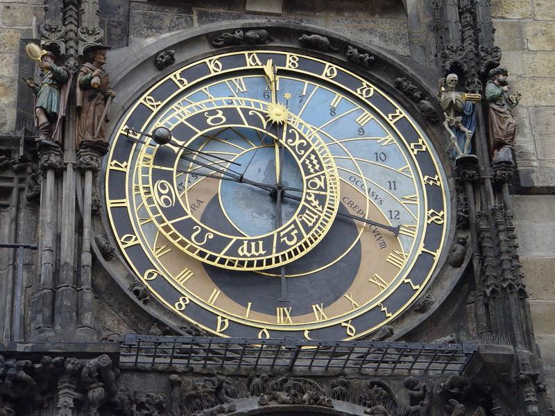 Astronomical Clock (including zodiac) in Prague. Photo by  Maros M r a z
