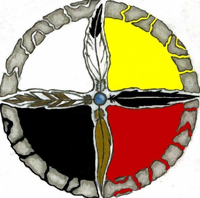Four essential components of the Medicine Wheel. Original artwork by  spiritman .