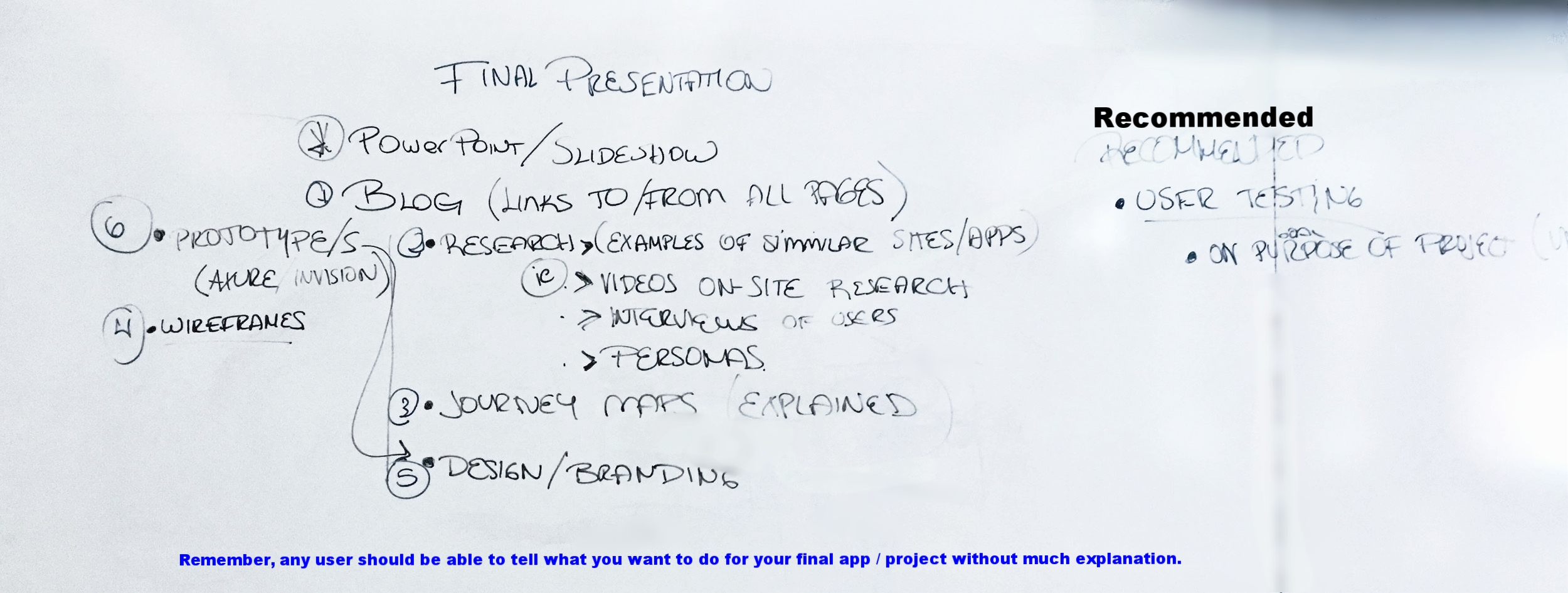 Classroom notes to assist you on what to work on for your final presentation - You should be able to jump back and forth from the Slide Show, to blog, to other links, like Axure, Invision, ETC
