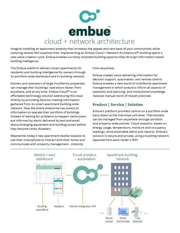 embue_cloud_network_architecture_DS011018.jpg