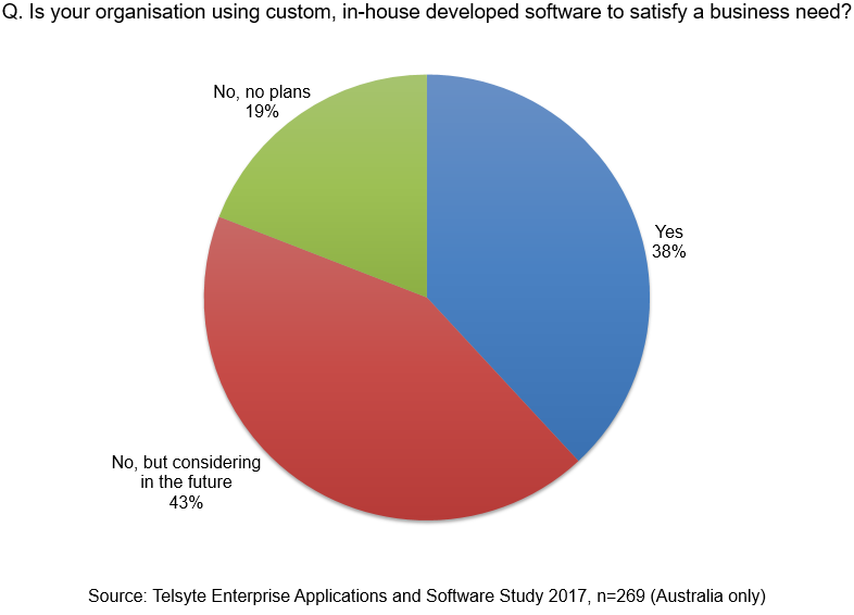 software table 2.png