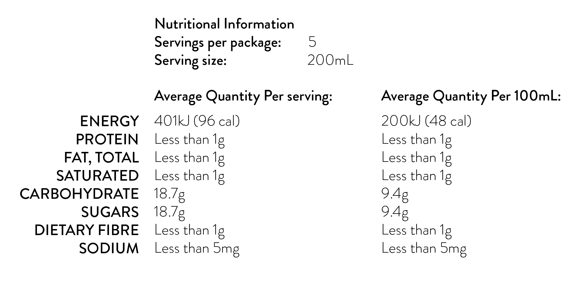 Website Nutritional Tables BT RM 1L.png