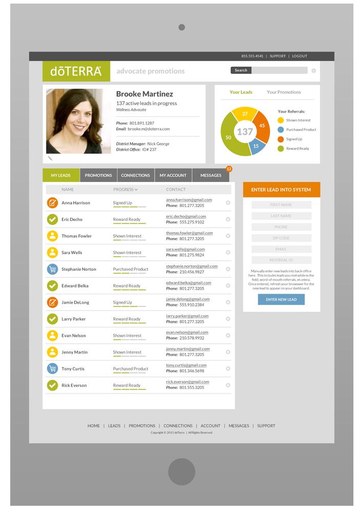Wellness Advocate Portal - Current Leads Tab