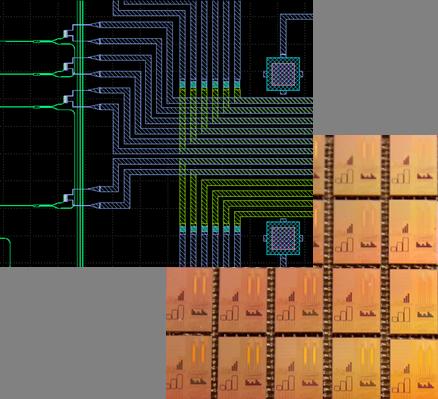 AIM Photonics Design and Multi project wafers