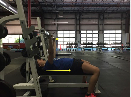 Weak Back Position: Longer Range of Motion