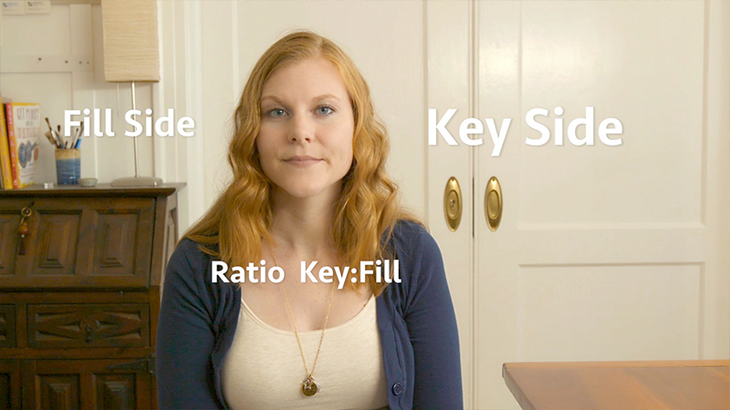 The Key to Fill Ratio tells us the contrast ratio between the key and fill side of our actors.
